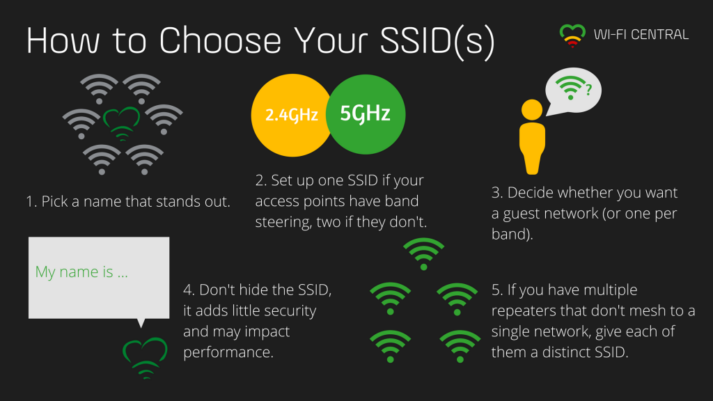 Five steps to choosing the right SSID setup for your network (also described in the article below)